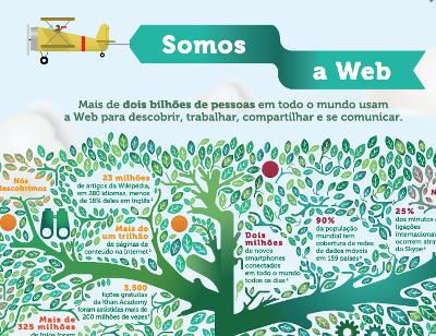 we-are-the-web_Mini