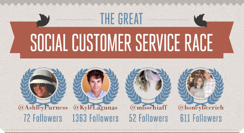 the-great-social-customer-service-race-1